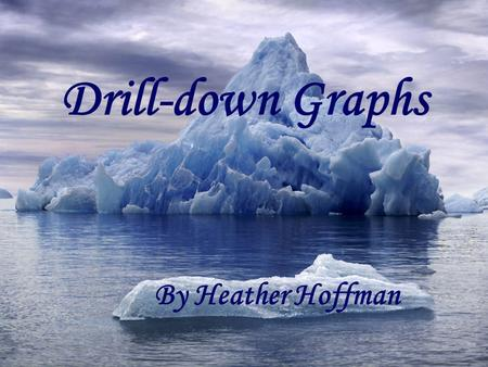 Drill-down Graphs By Heather Hoffman. Family Practice Department Project  Create drill-down graphs that depict % of patients for each CCS* over a given.