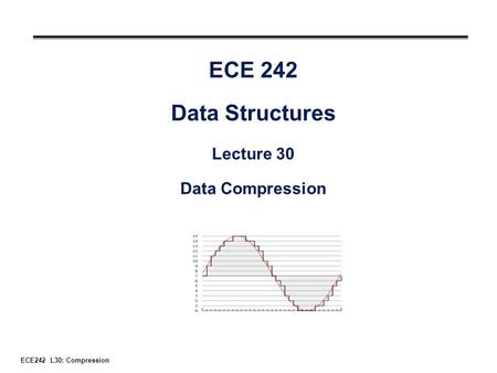 ECE242 L30: Compression ECE 242 Data Structures Lecture 30 Data Compression.