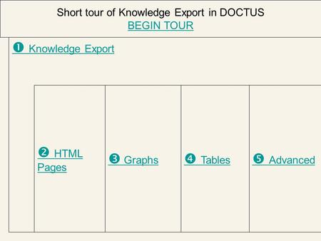  Knowledge Export  HTML Pages  Graphs  Advanced Short tour of Knowledge Export in DOCTUS BEGIN TOUR  Tables.