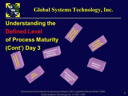 Introduction to the <strong>Software</strong> Engineering Institute's (SEI) Capability Maturity Model (CMM) Global Systems Technology, Inc. © 1997, 1998 1 G S T Understanding.