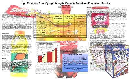 High Fructose Corn Syrup Hiding in Popular American Foods and Drinks Caitlin Schober Beloit College, Beloit, WI Abstract High fructose corn syrup (HFCS)