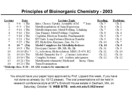 Principles of Bioinorganic Chemistry - 2003 You should have your paper topic approved by Prof. Lippard this week, if you have not done so already (by 10/12.