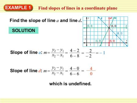EXAMPLE 1 Find slopes of lines in a coordinate plane Find the slope of line a and line d. SOLUTION Slope of line a : m = – 1 Slope of line d : m = 4 –