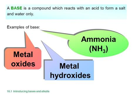 16.1 Introducing bases and alkalis A BASE is a compound which reacts with an acid to form a salt and water only. Examples of base: Metal oxides Ammonia.