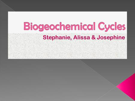 " Biogeochemical Cycles are the ""interactions between organisms and their environment"" › - New World Encyclopedia, 2008."