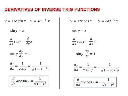 To get derivatives of inverse trigonometric functions we were able to use implicit differentiation. Sometimes it is not possible/plausible to explicitly.
