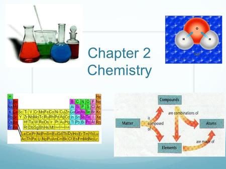 Chapter 2 Chemistry.