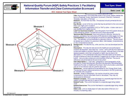 © 2003 HCC, Inc. CD042500-1245RR Tool Spec Sheet Basic Level Spectrum Systems HCC National Quality Forum (NQF) Safety Practices 3: Facilitating Information.