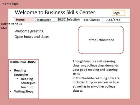 Welcome to Business Skills Center Welcome greeting Open hours and dates logo Home Page Link to various sites Add/drop Home Instructor BUSC Selection Take.