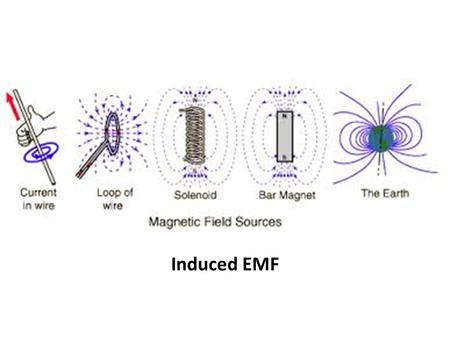 Induced EMF. EMF EMF - It is potential difference and is measured in volts (V ).