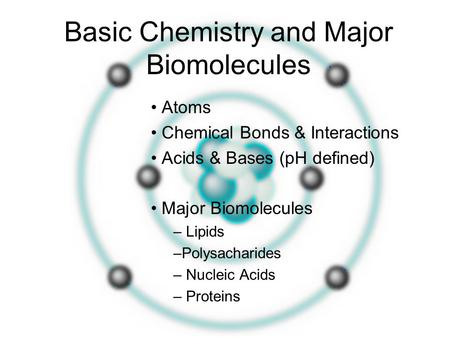 Atoms Chemical Bonds & Interactions Acids & Bases (pH defined) Major Biomolecules – Lipids –Polysacharides – Nucleic Acids – Proteins Basic Chemistry and.