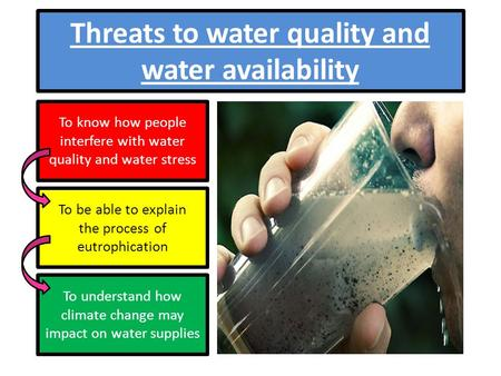 Threats to water quality and water availability To know how people interfere with water quality and water stress To be able to explain the process of eutrophication.