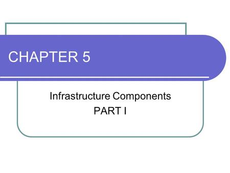CHAPTER 5 Infrastructure Components PART I. 2 ESGD5125 SEM II 2009/2010 Dr. Samy Abu Naser 2 Learning Objectives: To discuss: The need for SQA procedures.