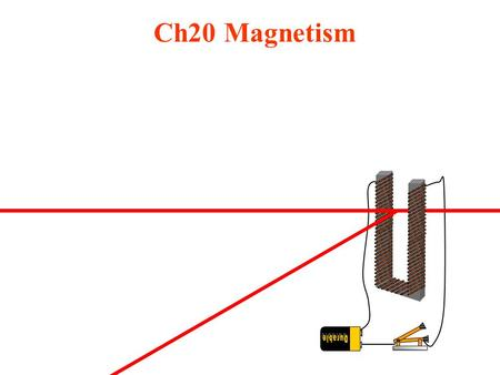 Ch20 Magnetism Durable.