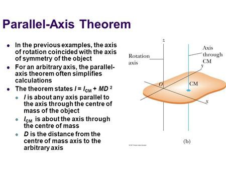 Parallel-Axis Theorem