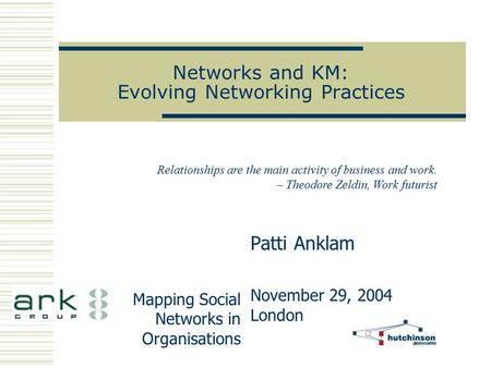 Networks and KM: Evolving Networking Practices Patti Anklam Relationships are the main activity of business and work. – Theodore Zeldin, Work futurist.