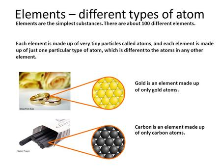 Elements – different types of atom Elements are the simplest substances. There are about 100 different elements. Each element is made up of very tiny particles.
