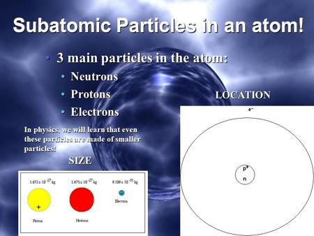 Subatomic Particles in an atom! 3 main particles in the atom:3 main particles in the atom: NeutronsNeutrons ProtonsProtons ElectronsElectrons In physics,