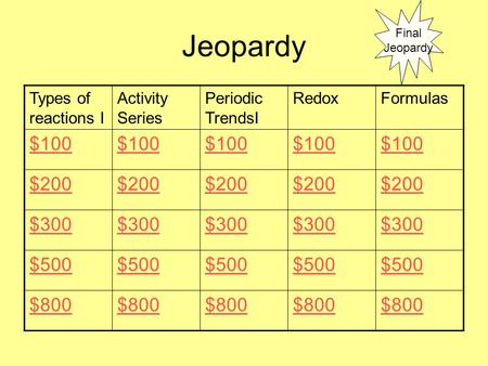Jeopardy Types of reactions I Activity Series Periodic TrendsI RedoxFormulas $100 $200 $300 $500 $800 Final Jeopardy.