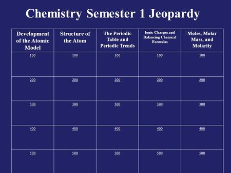 Chemistry Semester 1 Jeopardy Development of the Atomic Model Structure of the Atom The Periodic Table and Periodic Trends Ionic Charges and Balancing.