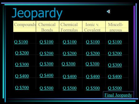 Jeopardy CompoundsChemical Bonds Chemical Formulas Ionic v. Covalent Miscell- aneous Q $100 Q $200 Q $300 Q $400 Q $500 Q $100 Q $200 Q $300 Q $400 Q.