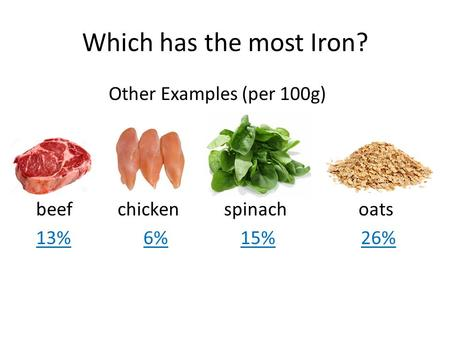 Which has the most Iron? Other Examples (per 100g) beef chicken spinach oats 13% 6% 15% 26%