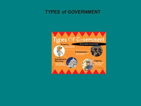 TYPES of GOVERNMENT. Autocracy System of government in which one person has all the authority and power to rule. Used for dynastic kings and emperors.