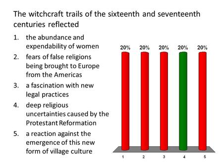 The witchcraft trails of the sixteenth and seventeenth centuries reflected 1.the abundance and expendability of women 2.fears of false religions being.