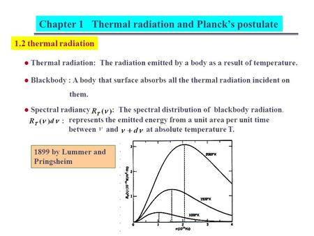 Chapter 1 Thermal radiation and Planck's postulate