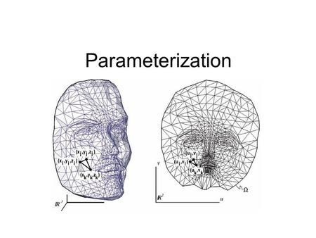 Parameterization. Introduction The goal of parameterization is to attach a coordinate system to the object –In particular, assign (2D) texture coordinates.