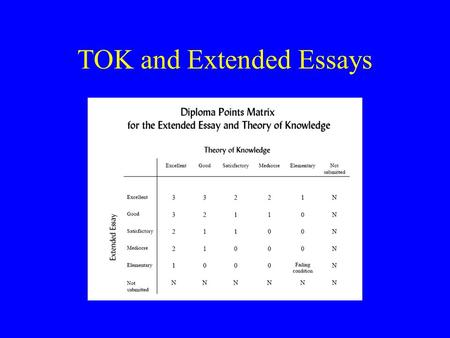 Essay On Florida Personal Experience Tok Essay Essay Pride And Prejudice also Buy Online Essay Personal Experience Tok Essay Custom Paper Example   Words  Pet Peeve Essay