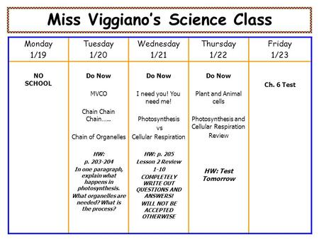 Miss Viggiano's Science Class Monday 1/19 Tuesday 1/20 Wednesday 1/21 Thursday 1/22 Friday 1/23 NO SCHOOL Do Now MVCO Chain Chain Chain….. Chain of Organelles.