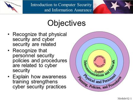 Module 02: 1 Introduction to Computer Security and Information Assurance Objectives Recognize that physical security and cyber security are related Recognize.