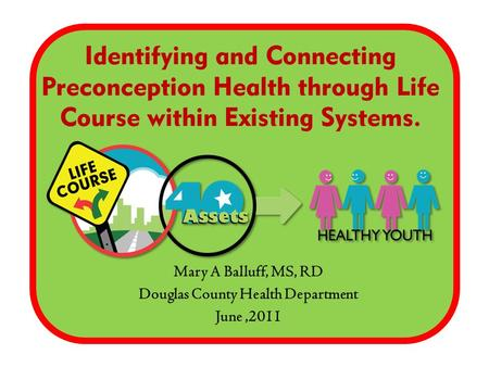 1 Identifying and Connecting Preconception Health through Life Course within Existing Systems. Mary A Balluff, MS, RD Douglas County Health Department.
