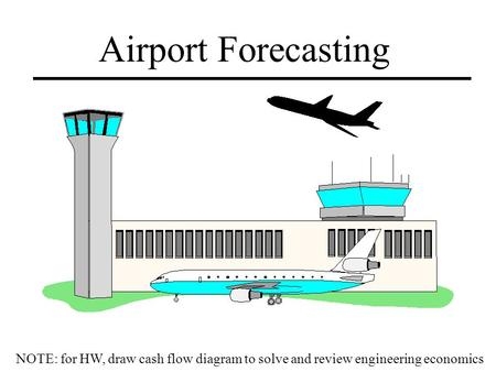Airport Forecasting NOTE: for HW, draw cash flow diagram to solve and review engineering economics.