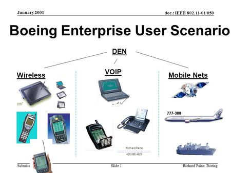 January 2001 Richard Paine, BoeingSlide 1 doc.: IEEE 802.11-01/050 Submission Boeing Enterprise User Scenario Wireless VOIP Mobile Nets DEN Richard Paine.