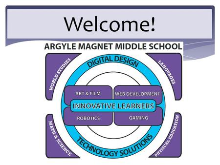 Welcome!. Argyle's Magnet Focus Graphic Design Programming through Gaming and Robotics Website Development Digital Media Production Tech Solutions Pathways.