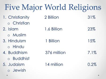 an introduction to the one of the major religions of the world buddhism The major religions of the worldrevisited home almost all muslims belong to one of two major judaism, hinduism, christianity, buddhism, and of course.