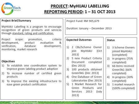 Copyright Reserved GreenTech Malaysia PROJECT: MyHIJAU LABELLING REPORTING PERIOD: 1 – 31 OCT 2013 1 Project Brief/Summary MyHIJAU Labelling is a program.