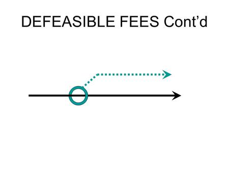 DEFEASIBLE FEES Cont'd Fee Simple Determinable Fee Simple on Condition Subsequent Mahrenholz v. County Board Distinguishing Fee Simple Determinable from.