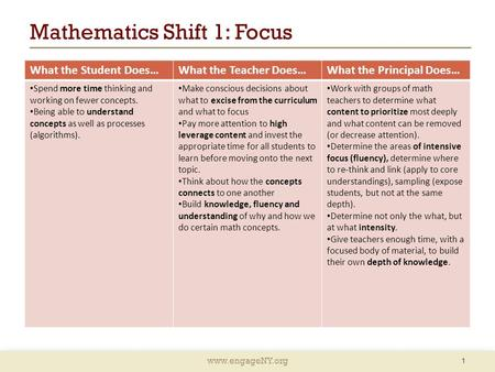 Www.engageNY.org Mathematics Shift 1: Focus What the Student Does…What the Teacher Does…What the Principal Does… Spend more time thinking and working on.