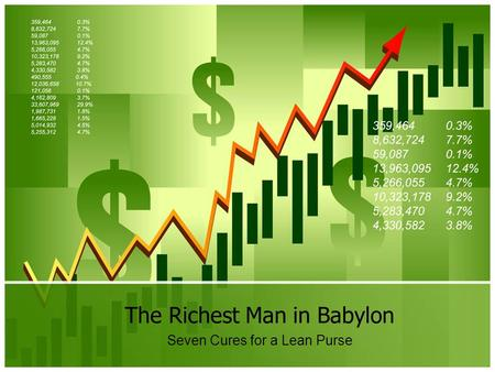 The Richest Man in Babylon Seven Cures for a Lean Purse.