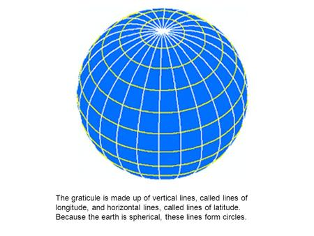 The graticule is made up of vertical lines, called lines of longitude, and horizontal lines, called lines of latitude. Because the earth is spherical,