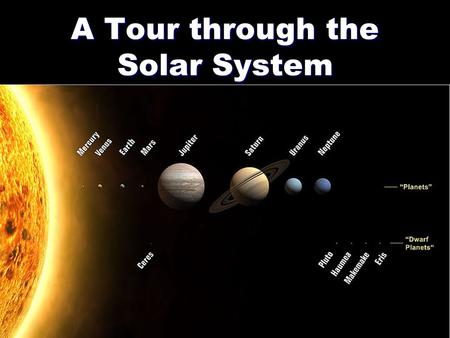 A Tour through the Solar System. The Inner Planets Include Mercury, Venus, Earth, and Mars Include Mercury, Venus, Earth, and Mars Also known as terrestrial.