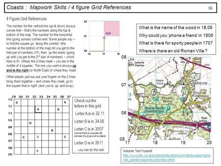 Coasts : Mapwork Skills / 4 figure Grid References