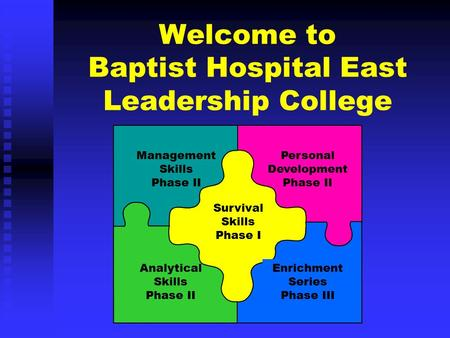 Welcome to Baptist Hospital East Leadership College Survival Skills Phase I Analytical Skills Phase II Management Skills Phase II Personal Development.