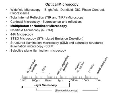 Optical Microscopy Widefield Microscopy - Brightfield, Darkfield, DIC, Phase Contrast, Fluorescence … Total Internal Reflection (TIR and TIRF) Microscopy.