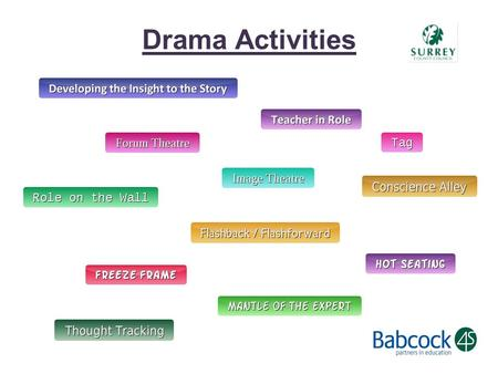 Drama Activities. Main Menu Role play - step into another character's shoes and dramatise scenarios. Challenging children to develop a more sensitive.