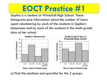 EOCT Practice #1 Sophia is a student at Windsfall High School. These histograms give information about the number of hours spent volunteering by each of.
