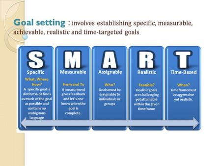 Goal setting : involves establishing specific, measurable, achievable, realistic and time-targeted goals.